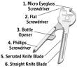 Multifunkční nástroj Swiss+Tech Utili-Key 6-in-1
